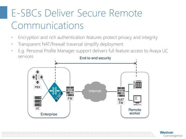 E-SBCs Deliver