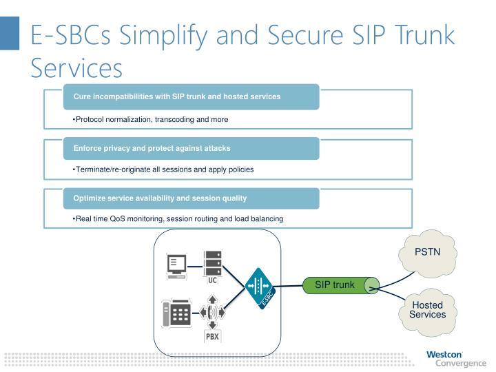 E-SBCs Simplify and