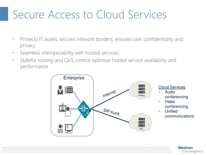 Secure Access to Cloud Services
