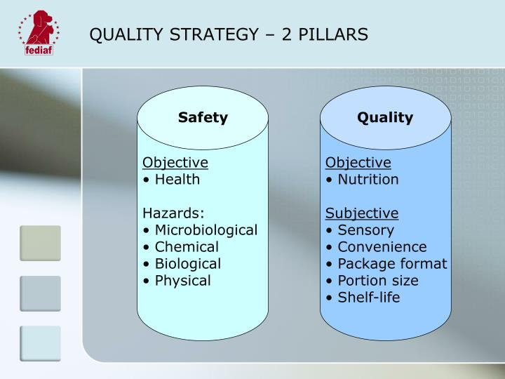 QUALITY STRATEGY – 2 PILLARS