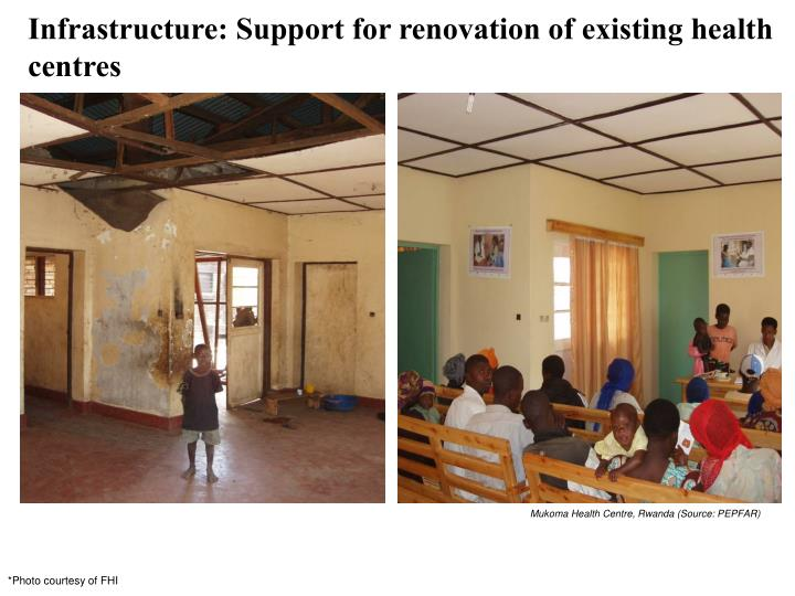 Infrastructure: Support for renovation of existing health centres