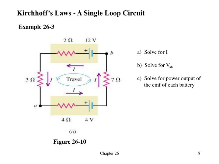 Kirchhoff's Laws - A Single Loop Circuit