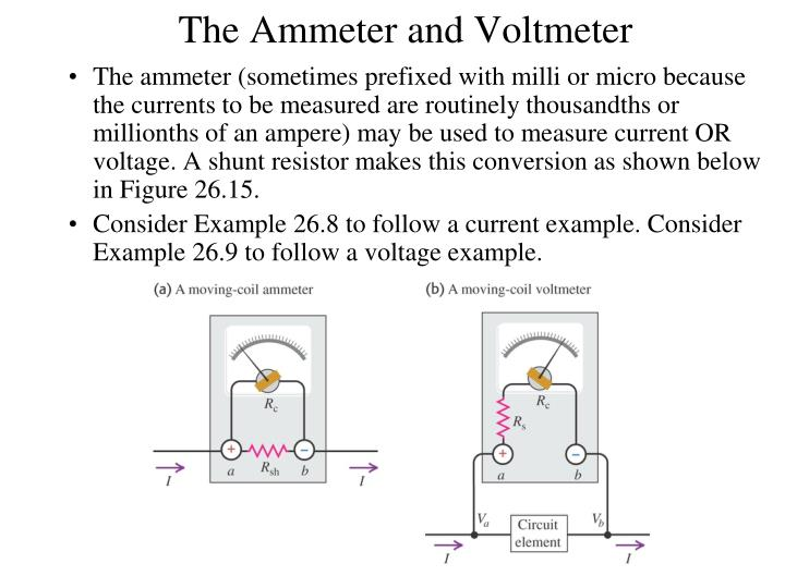 The Ammeter and Voltmeter