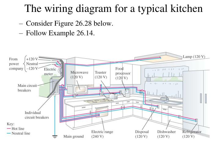The wiring diagram for a typical kitchen