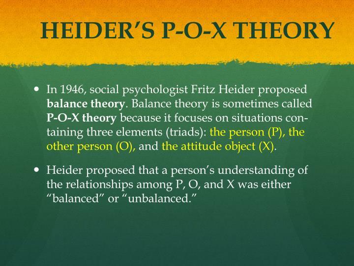 HEIDER'S P-O-X THEORY