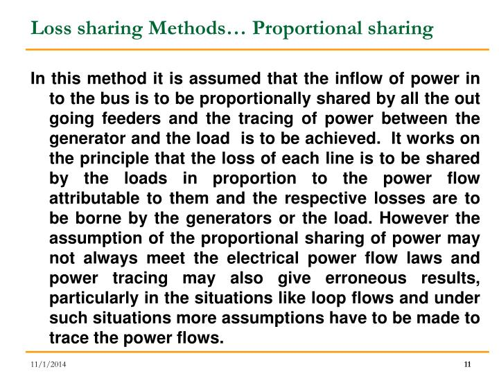 Loss sharing Methods… Proportional sharing