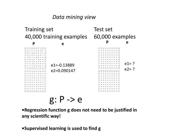 Data mining view