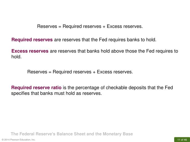 Reserves = Required reserves + Excess reserves.