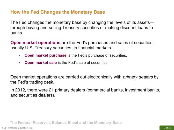 How the Fed Changes the Monetary Base