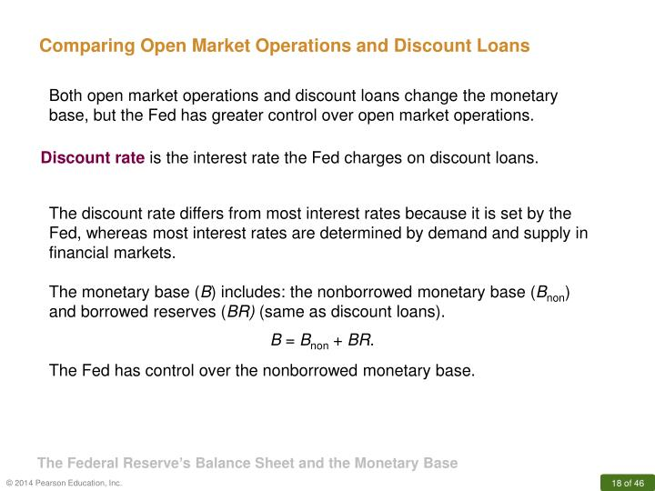 Comparing Open Market Operations and Discount Loans