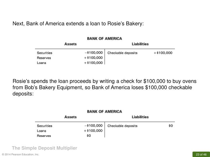 Next, Bank of America extends a loan to Rosie