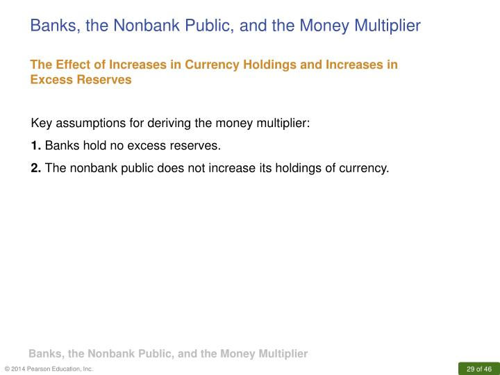 Banks, the Nonbank Public, and the Money Multiplier