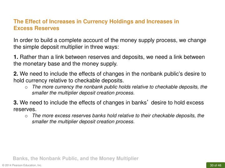 The Effect of Increases in Currency Holdings and Increases in