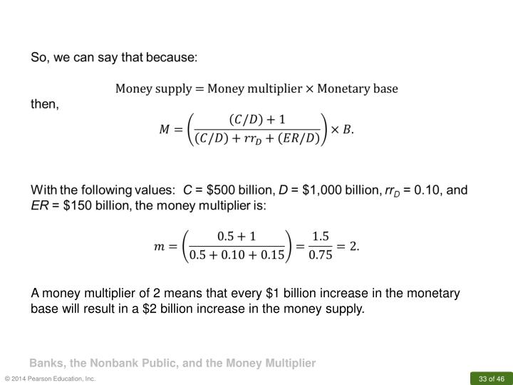 A money multiplier of 2 means that every $1 billion increase in the monetary base will result in a $2 billion increase in the money supply.