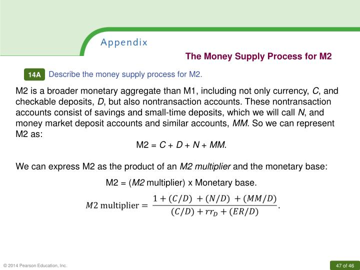 The Money Supply Process for M2