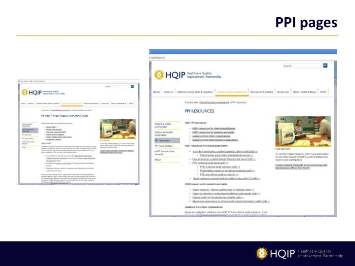 PPI pages