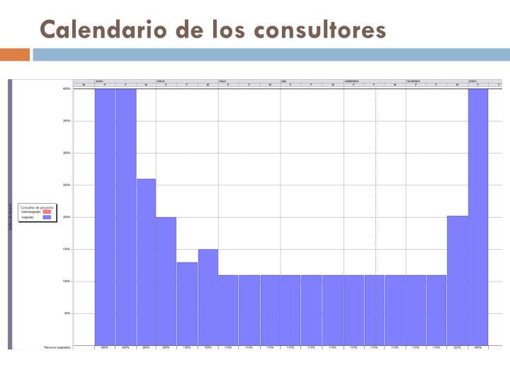 Calendario de los consultores