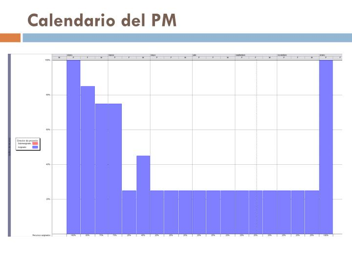 Calendario del PM