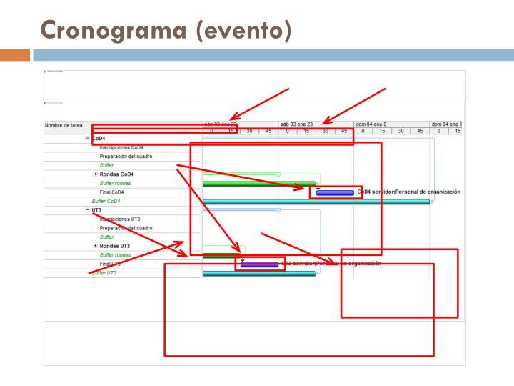 Cronograma (evento)