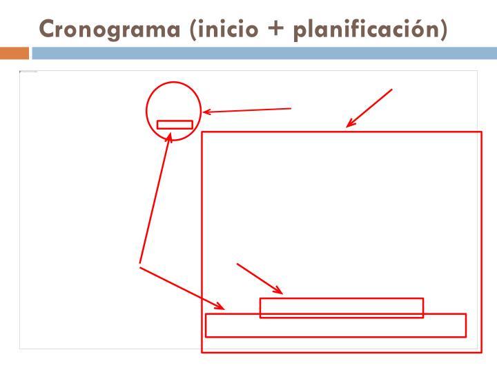 Cronograma (inicio + planificación)