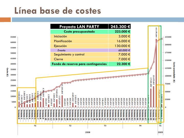 Línea base de costes