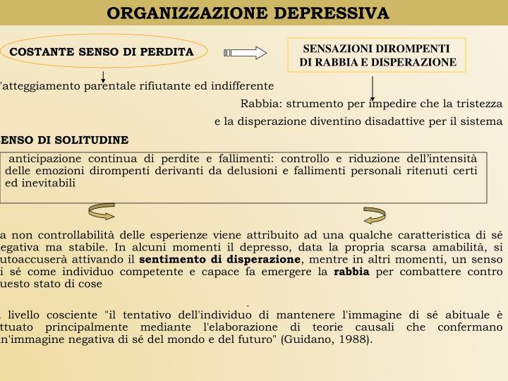 ORGANIZZAZIONE DEPRESSIVA