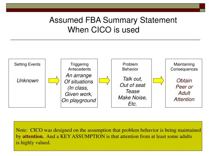 Assumed FBA Summary Statement