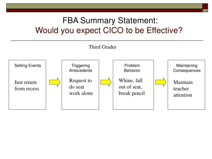 FBA Summary Statement: