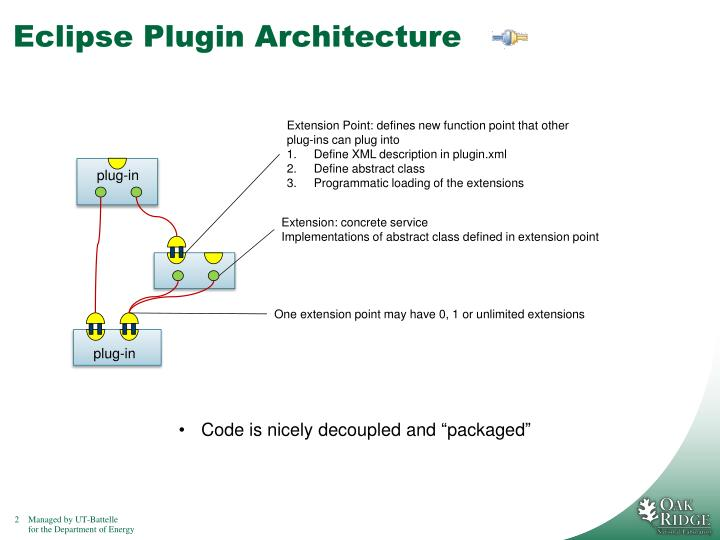 Eclipse plugin architecture