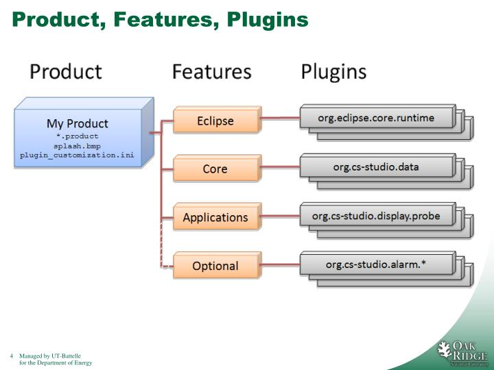 Product, Features, Plugins
