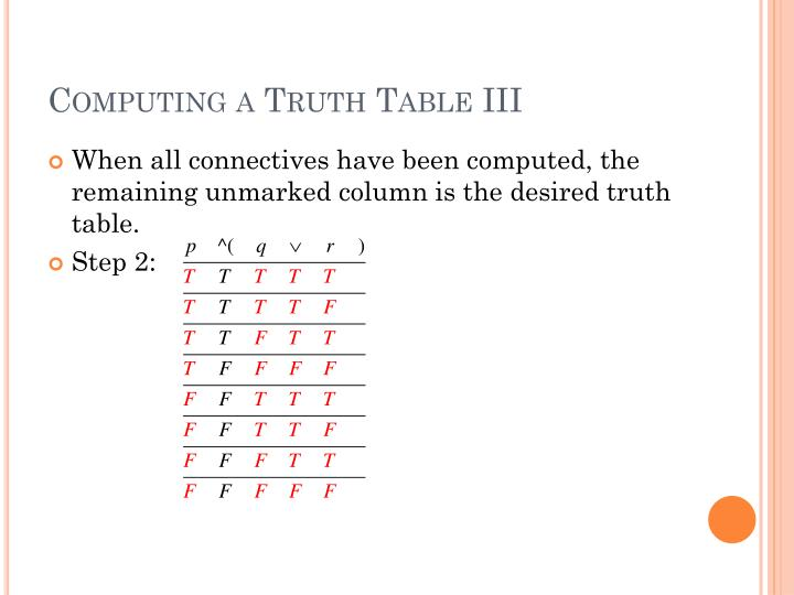 Computing a Truth Table III