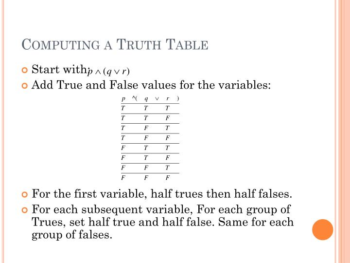 Computing a Truth Table