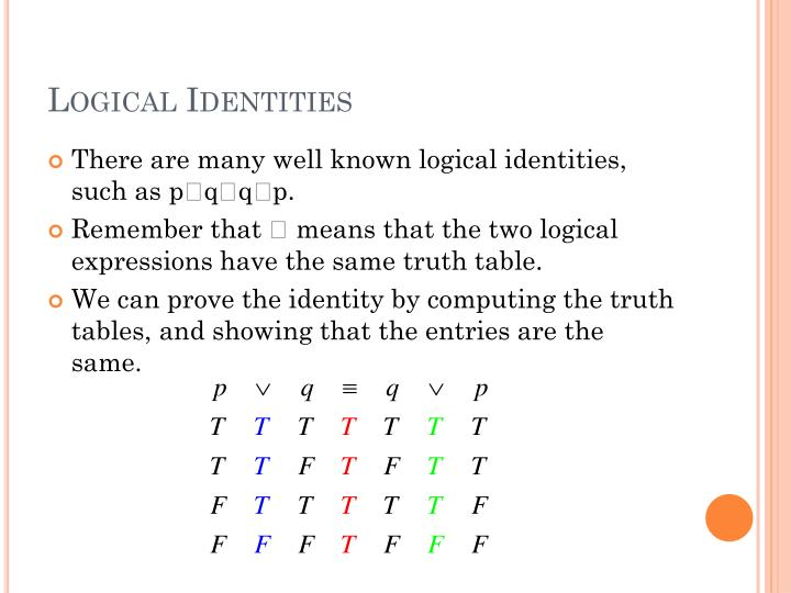 Logical Identities