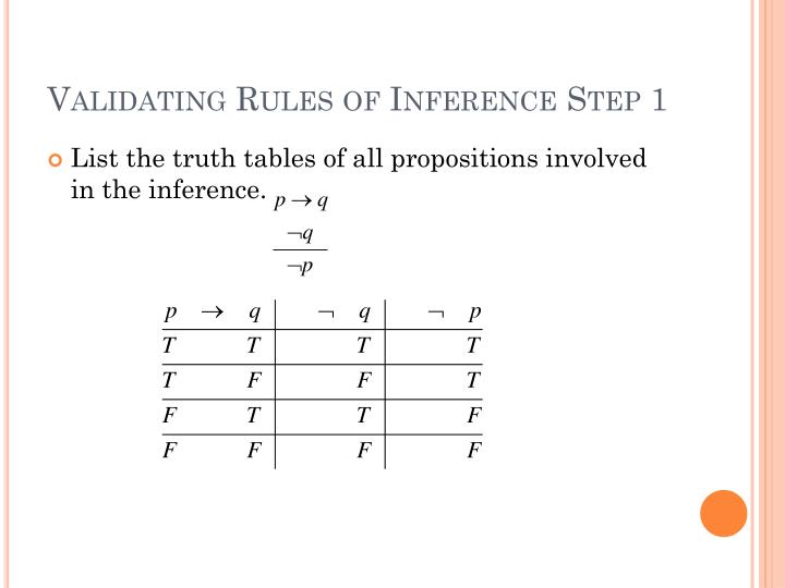 Validating Rules of Inference Step 1