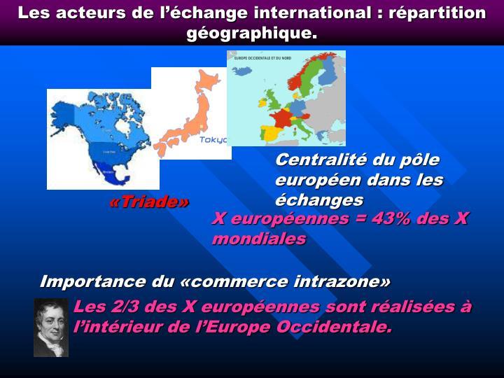 Les acteurs de l'échange international : répartition géographique.