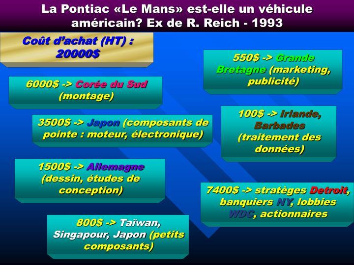 La Pontiac «Le Mans» est-elle un véhicule américain? Ex de R. Reich - 1993