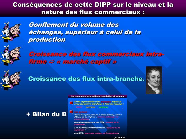 Conséquences de cette DIPP sur le niveau et la nature des flux commerciaux :