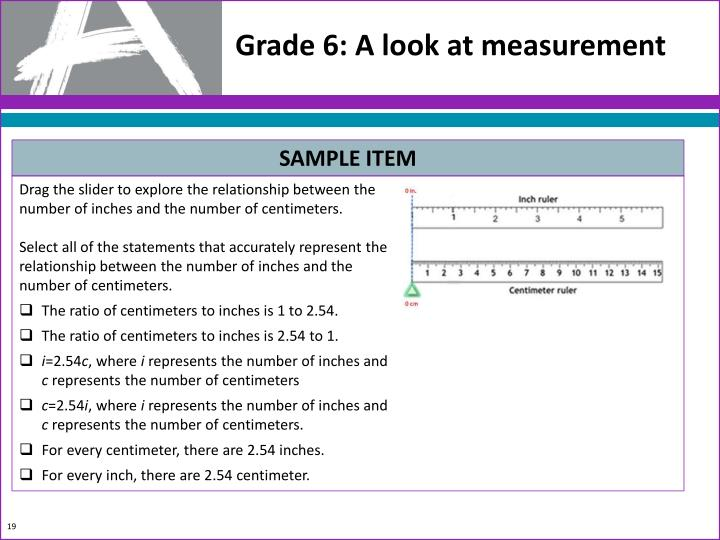 Grade 6: A look at measurement