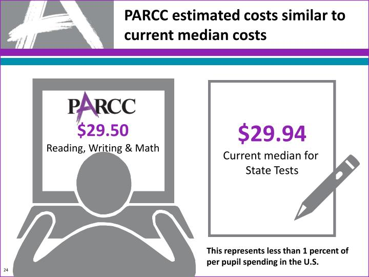 PARCC estimated