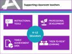 supporting c lassroom teachers