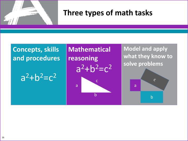 Three types of math