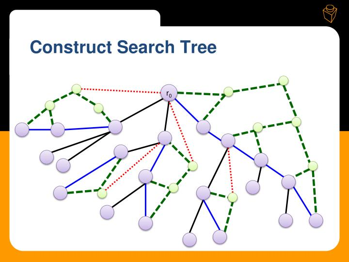 Construct Search Tree