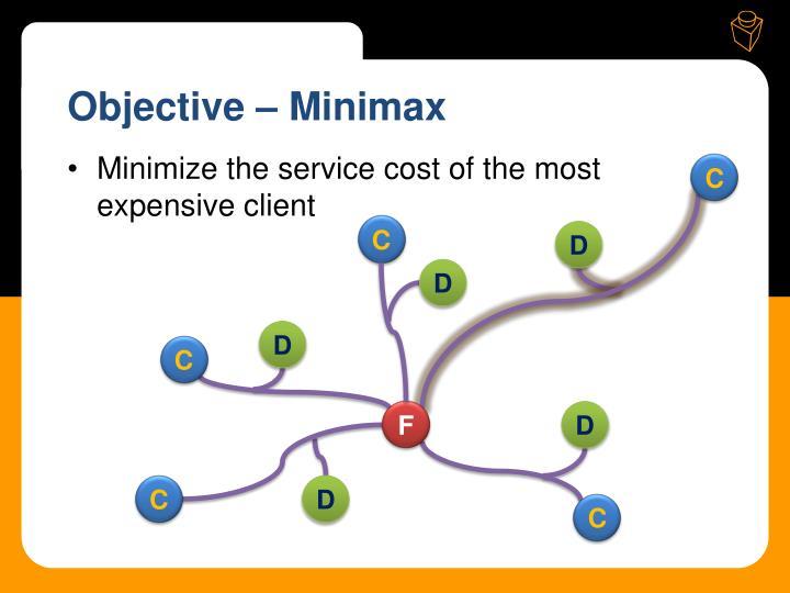 Objective – Minimax