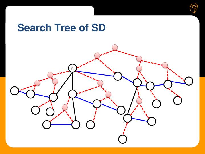 Search Tree of SD