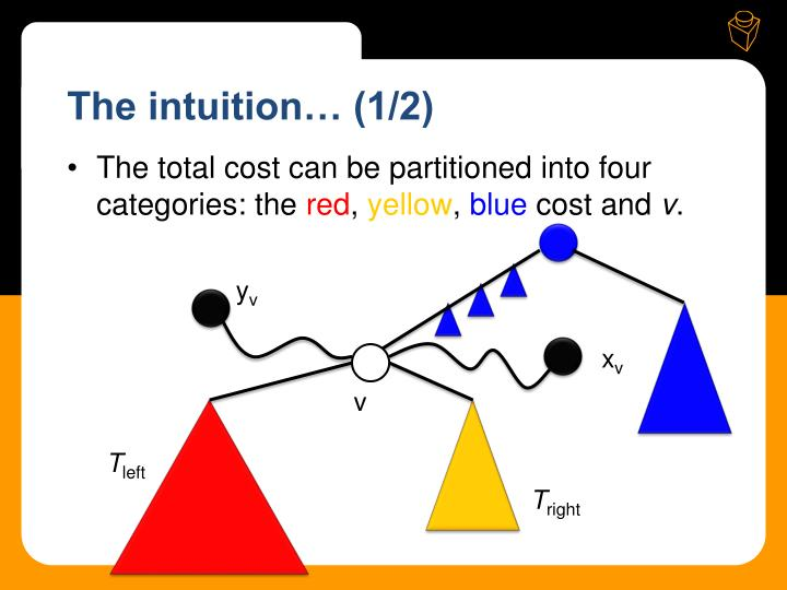 The intuition… (1/2)