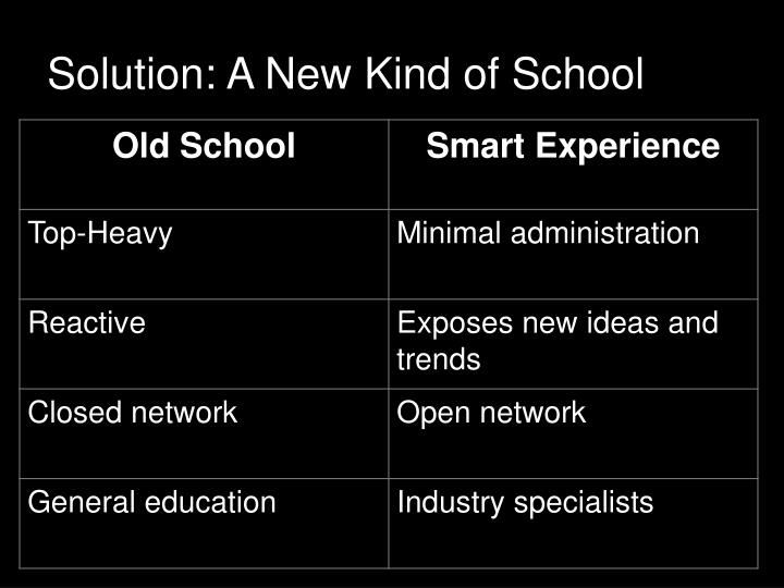 Solution: A New Kind of School