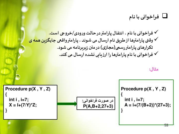 فراخوانی با نام ، انتقال پارامتر در حالت ورودی/خروجی است.