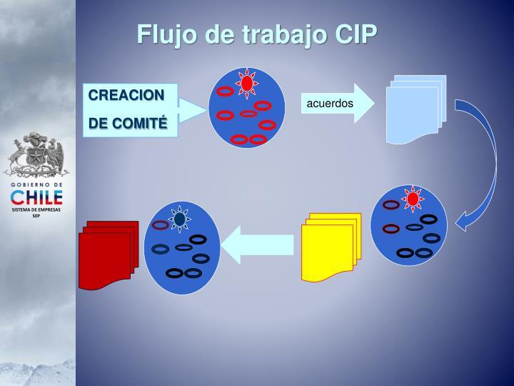 Flujo de trabajo CIP