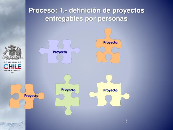 Proceso: 1.- definición de proyectos entregables por personas