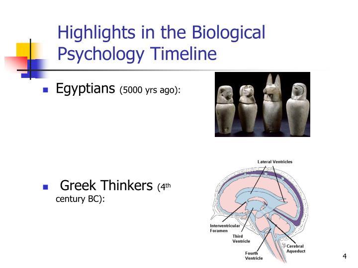 Highlights in the Biological Psychology Timeline